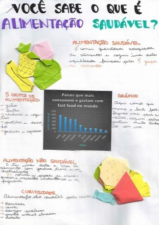 Infografico_AyumiTateyama_JuliaMoura_8D